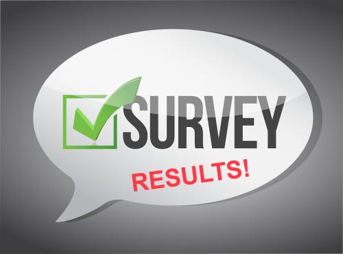 Electronic Patient Satisfaction Surveys Image